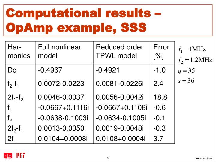 Computational results – OpAmp example, SSS