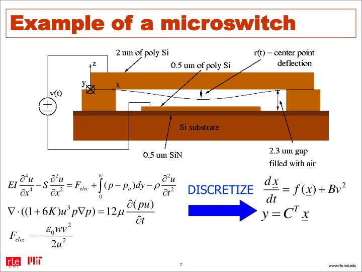 Example of a microswitch