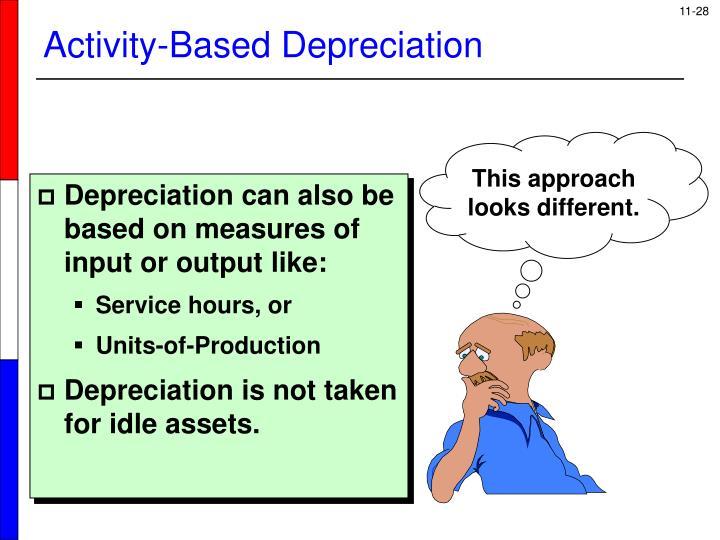 Activity-Based Depreciation