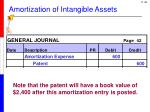 amortization of intangible assets4