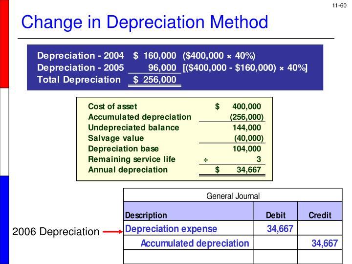 2006 Depreciation