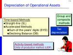 depreciation of operational assets