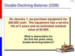 double declining balance ddb1