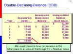 double declining balance ddb3