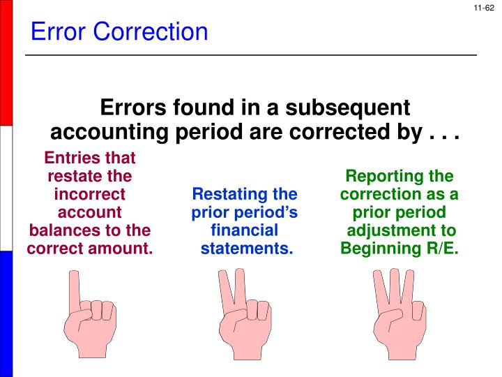 Entries that restate the incorrect account balances to the correct amount.