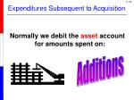 expenditures subsequent to acquisition3