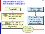 impairment of value indefinite life intangibles
