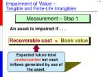 impairment of value tangible and finite life intangibles