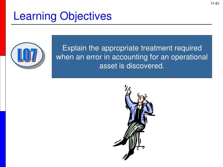 Explain the appropriate treatment required when an error in accounting for an operational asset is discovered.