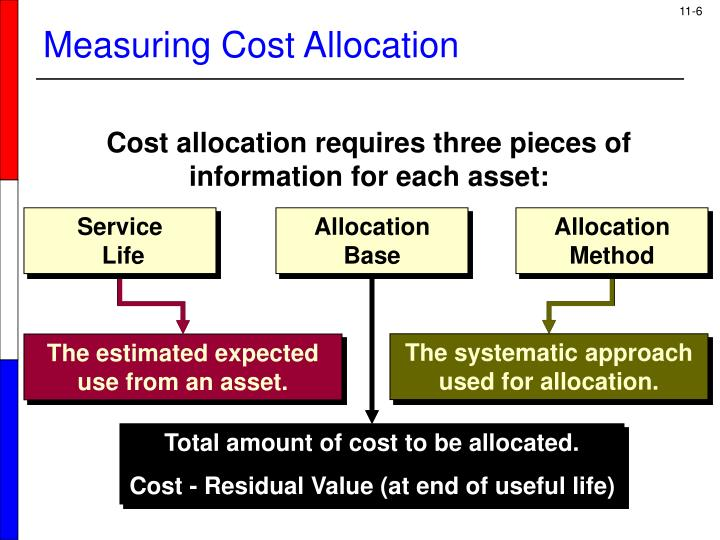 The systematic approach used for allocation.