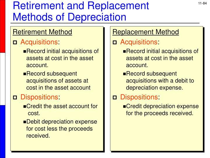Retirement Method