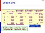 straight line3