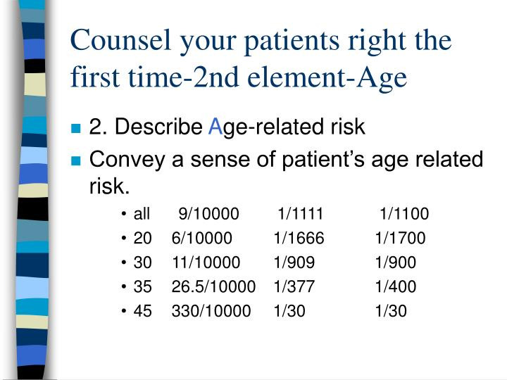 Counsel your patients right the first time-2nd element-Age
