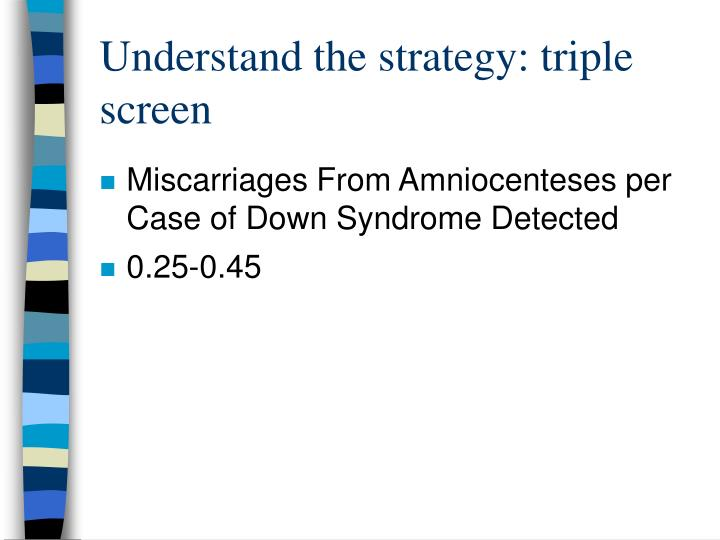 Understand the strategy: triple screen