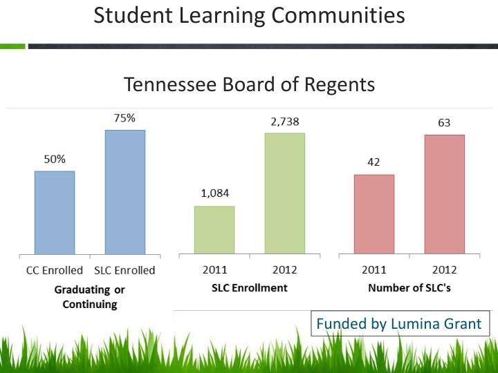 Tennessee Board of Regents