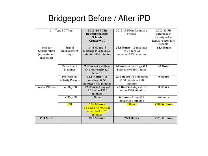 Bridgeport Before / After
