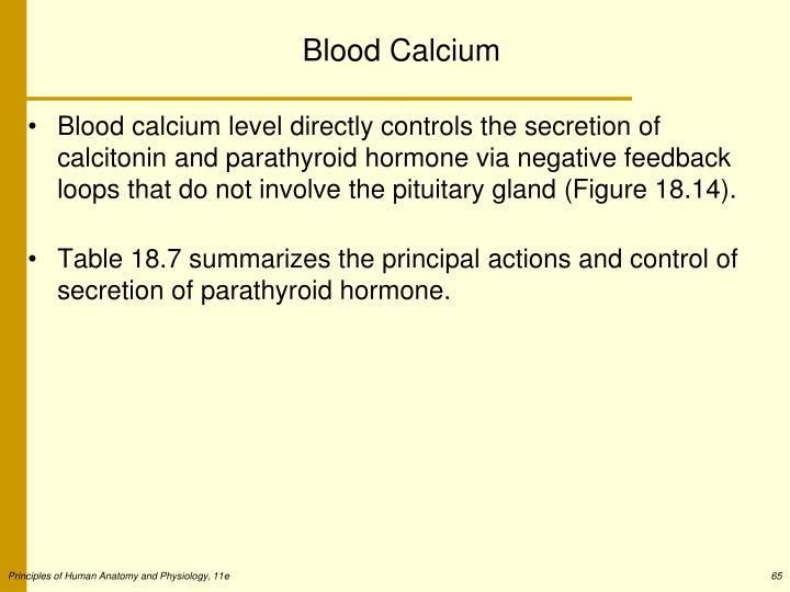 Blood Calcium