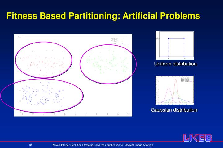 Fitness Based Partitioning: Artificial Problems