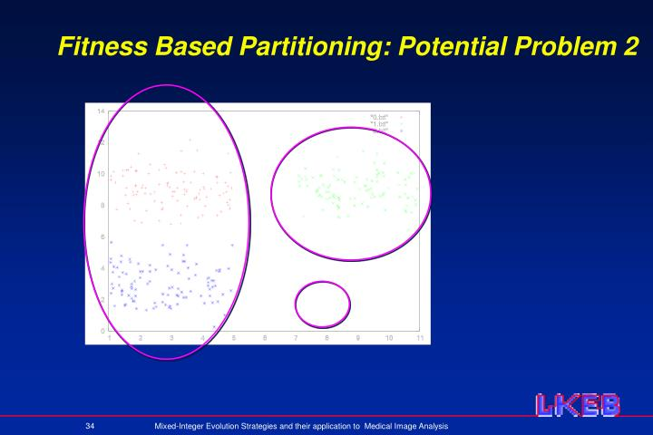 Fitness Based Partitioning: Potential Problem 2