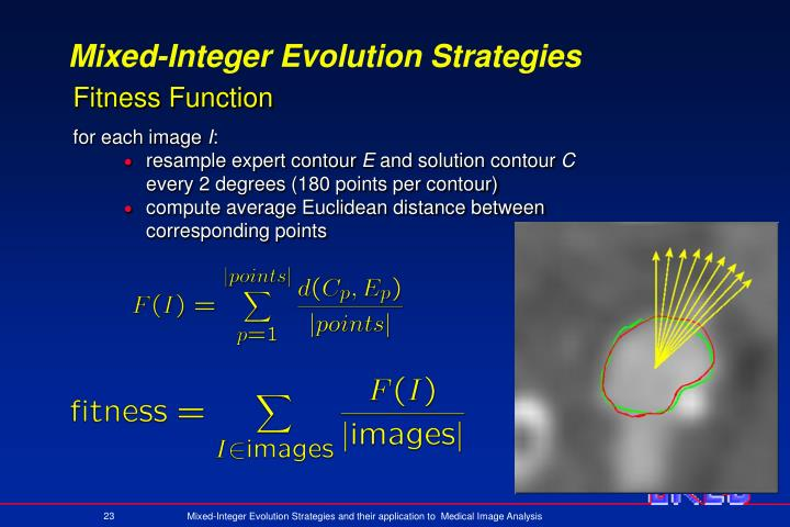 Mixed-Integer Evolution Strategies