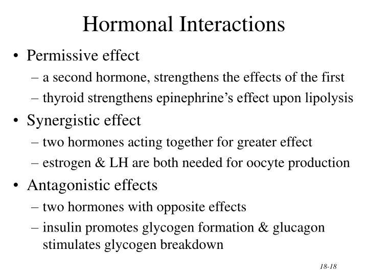 Hormonal Interactions