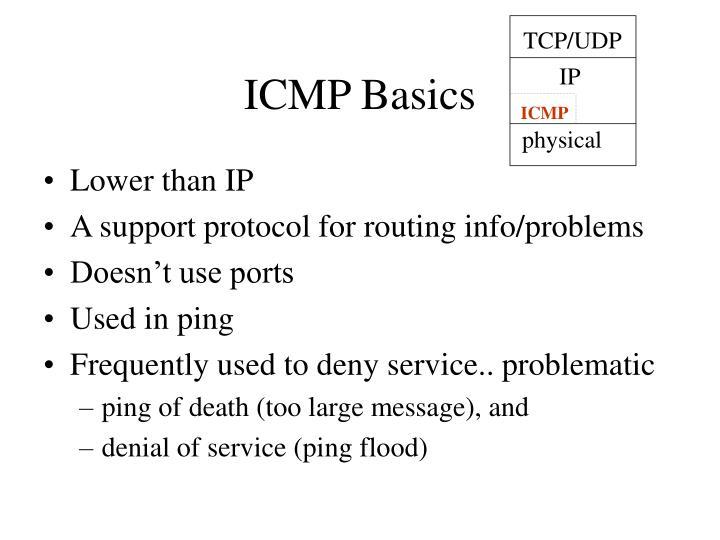 TCP/UDP