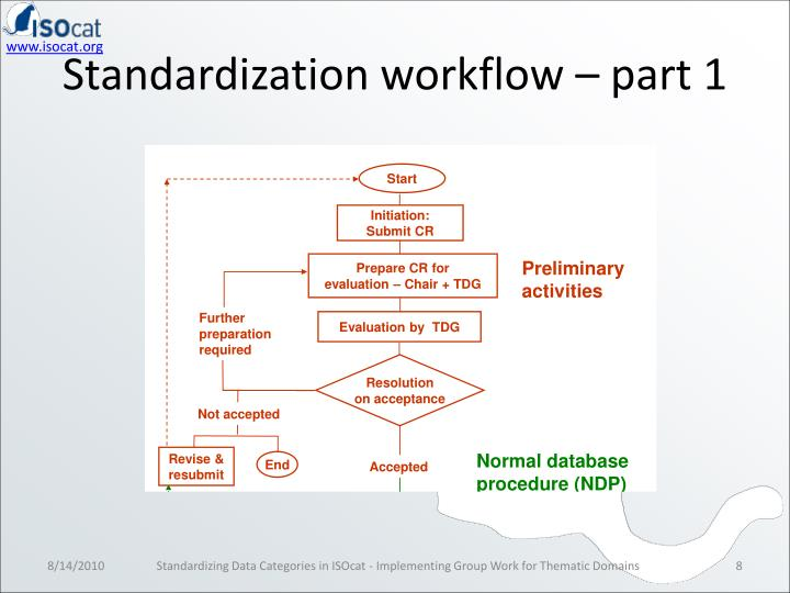 Standardization workflow – part 1