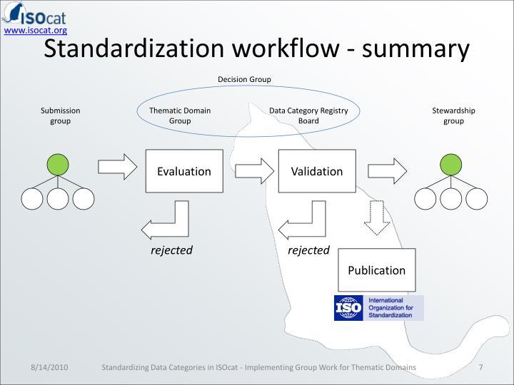 Standardization workflow - summary