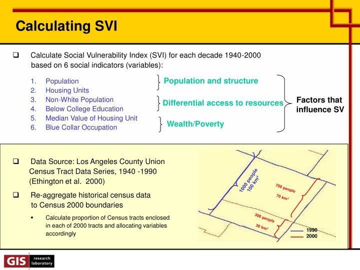 Calculating SVI