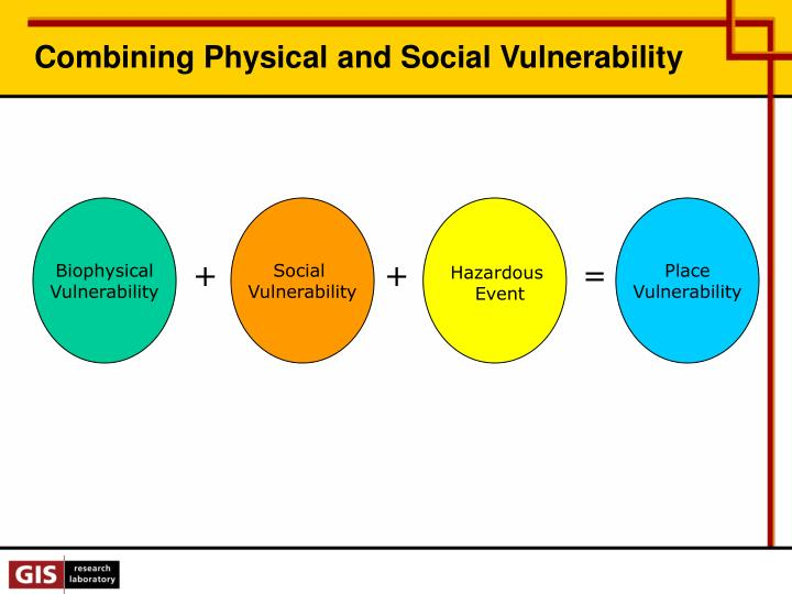 Combining Physical and Social Vulnerability