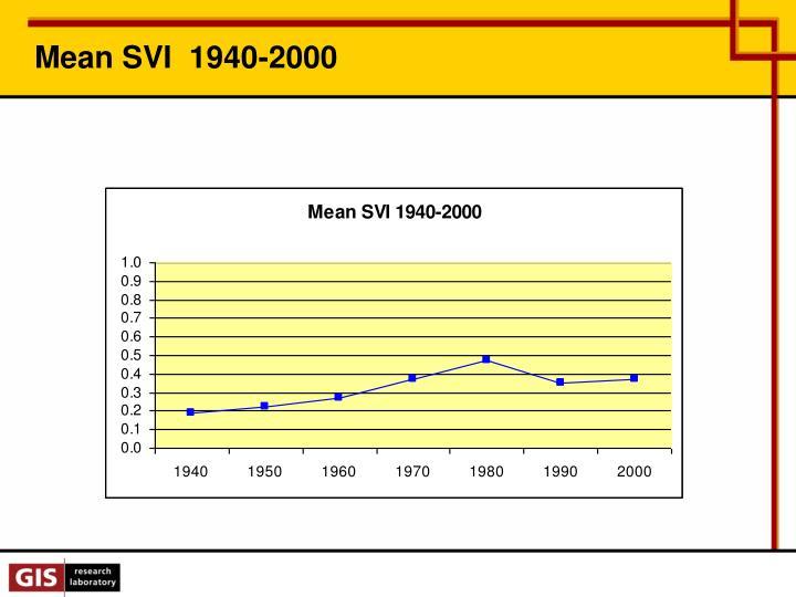 Mean SVI  1940-2000