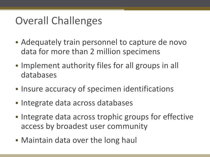 Overall Challenges