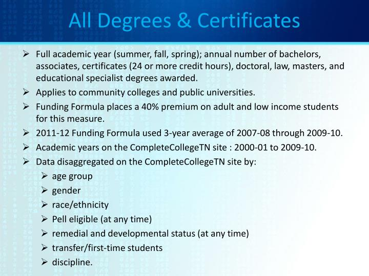All Degrees & Certificates