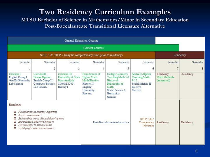 Two Residency Curriculum Examples