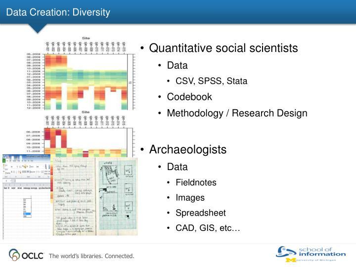 Data Creation: Diversity