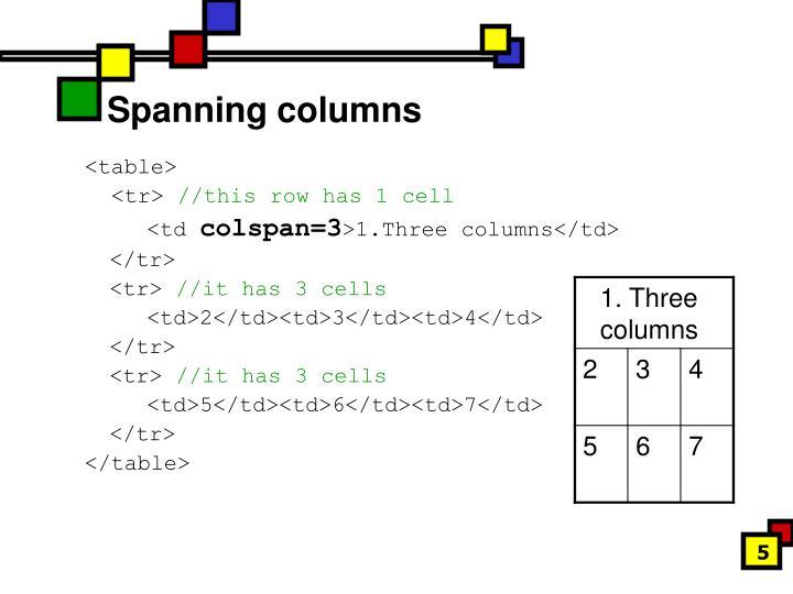 Spanning columns