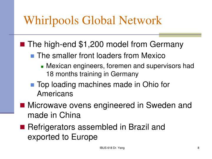 Whirlpools Global Network