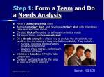 step 1 form a team and do a needs analysis