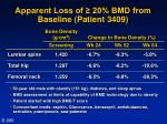 apparent loss of 20 bmd from baseline patient 3409