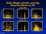 body weight gender and age have no effects on pk