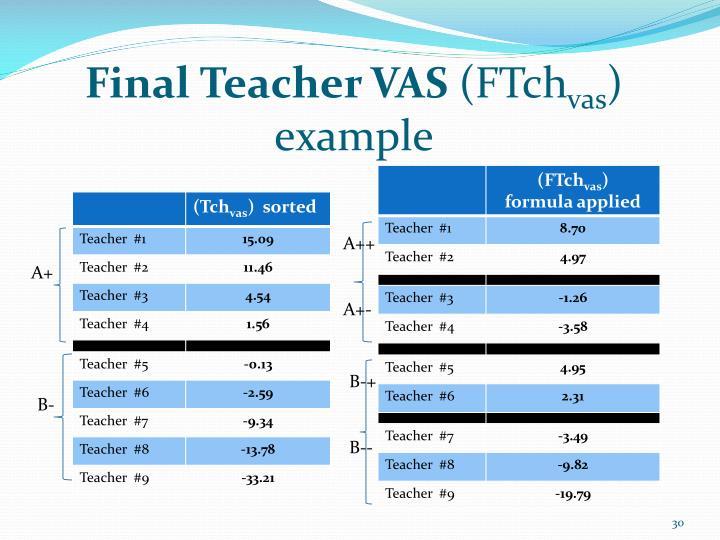 Final Teacher VAS