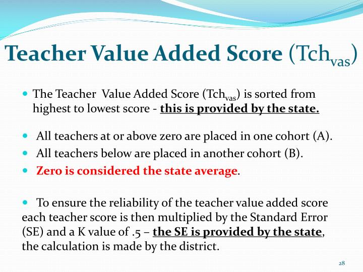 Teacher Value Added Score