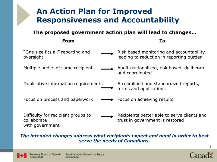 An Action Plan for Improved Responsiveness and Accountability