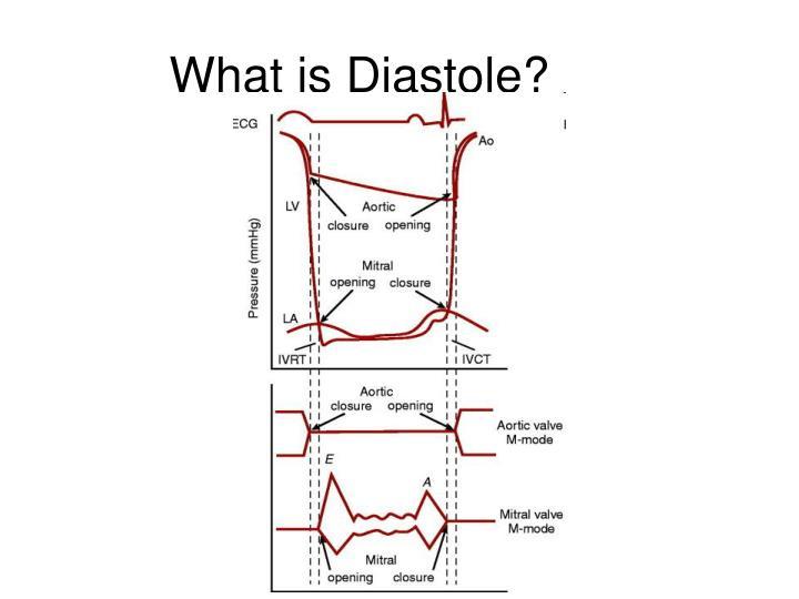 What is Diastole?