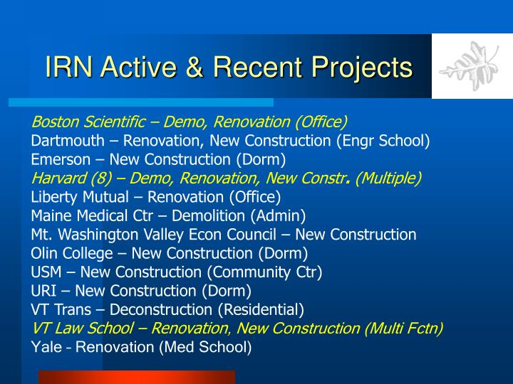 IRN Active & Recent Projects