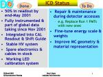 icd status
