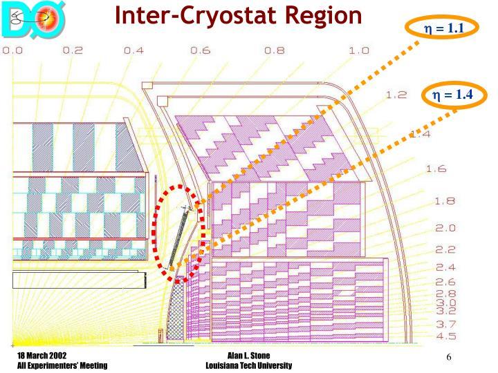 Inter-Cryostat Region