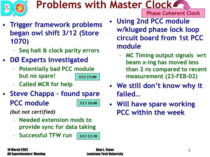 Trigger framework problems began owl shift 3/12 (Store 1070)