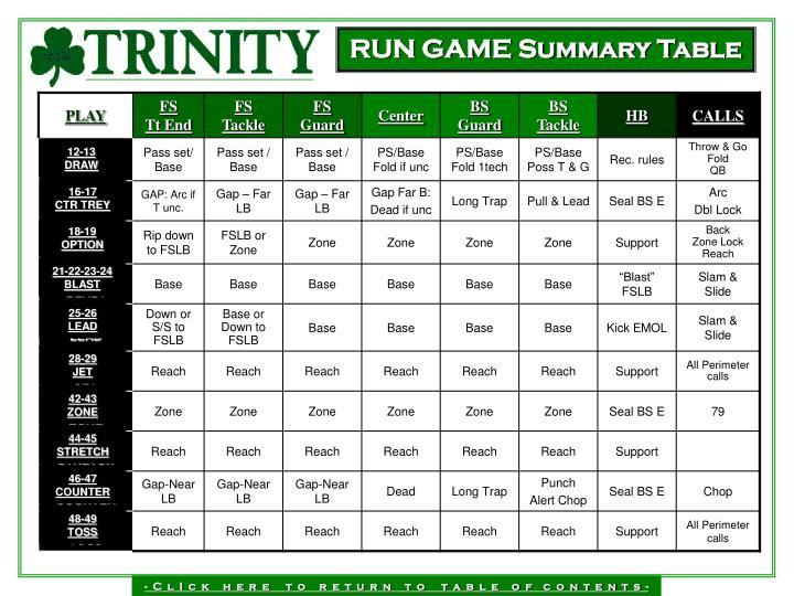 RUN GAME Summary Table