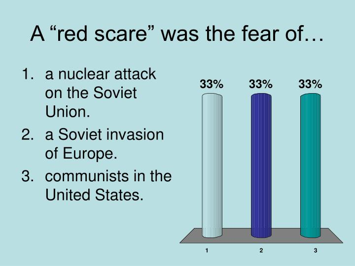 """A """"red scare"""" was the fear of…"""